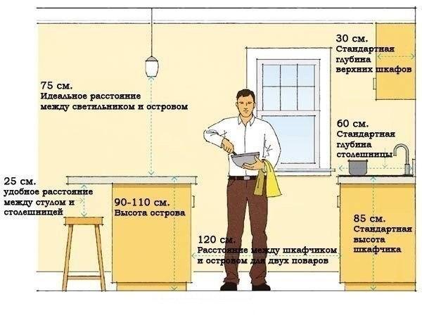 [Советы для ремонта кухни своими руками